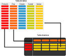 funcionamiento de las tablas dinamicas excel total