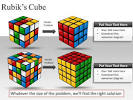 solution rubiks cube powerpoint slides and ppt clipart graphics