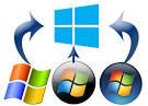 la curva de aprendizaje de windows asktutorial